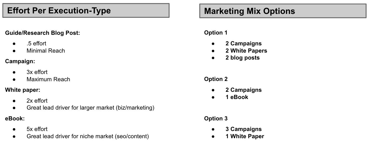 content strategy evaluation matrix