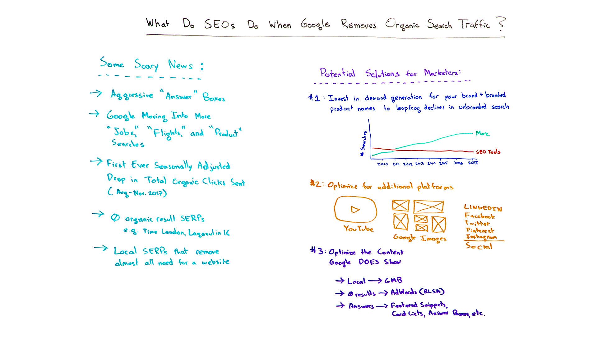 What Do SEOs Do When Google ...</noscript></p><a class=
