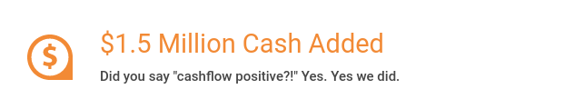 """$1.5 million cash added. Did you say """"cashflow positive?!"""" Yes. Yes we did."""