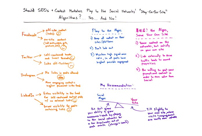 """Should SEOs and content marketers play to the social networks """"stay-on-our-site"""" algorithms?"""