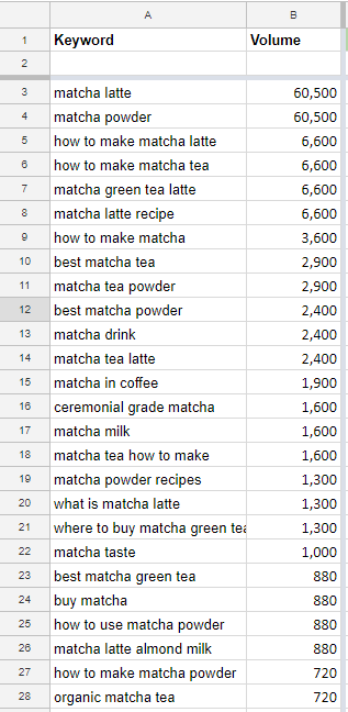 Screenshot of list of matcha-related keywords