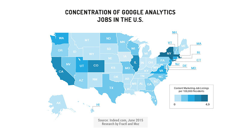 google analytics job concentration
