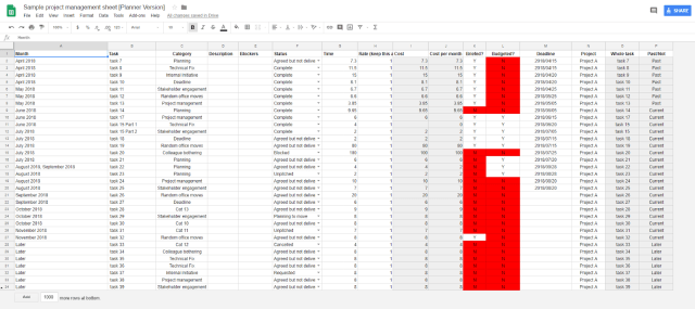 Visualizing Time: A Project Management How-To Using Google Sheets