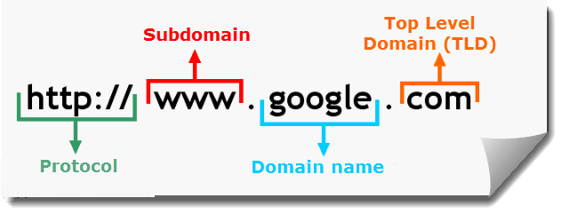 URL-structure2.png