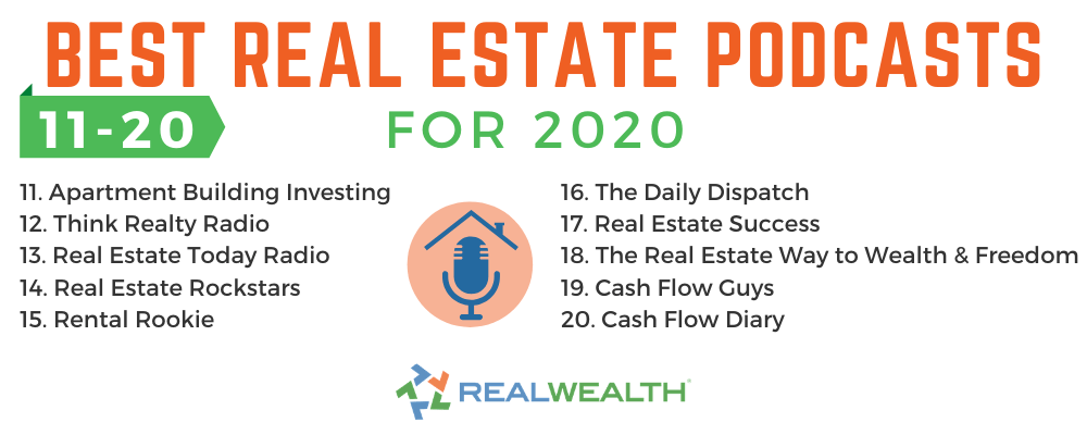 Infographic Highlighting Best Real Estate Podcasts for 2020 11-20 Infographic