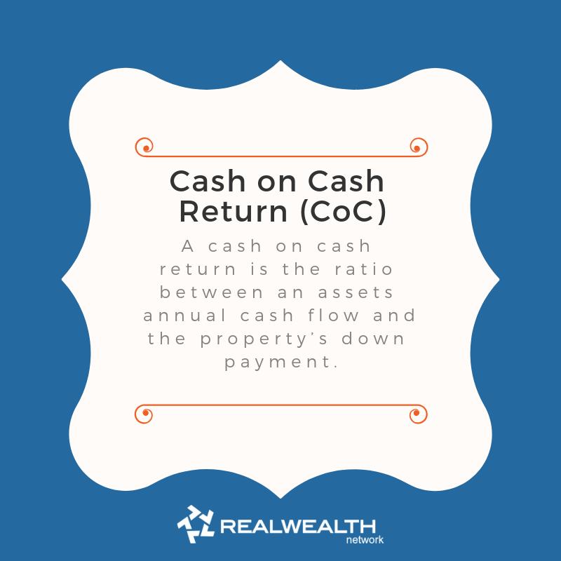 Definition of Cash on Cash return image