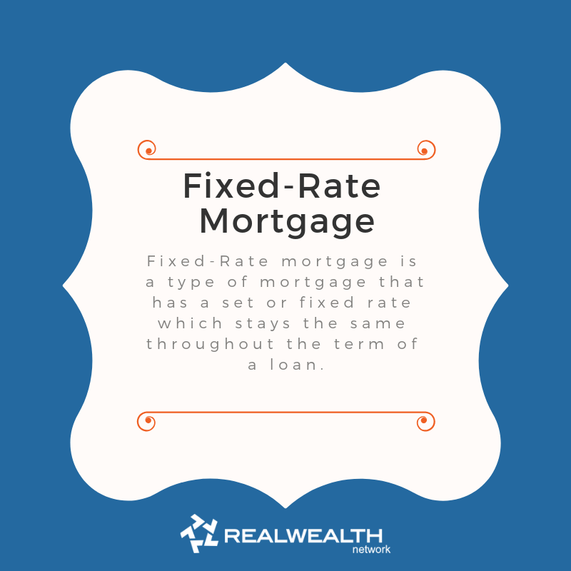 Definition of Fixed Rate Mortgage image