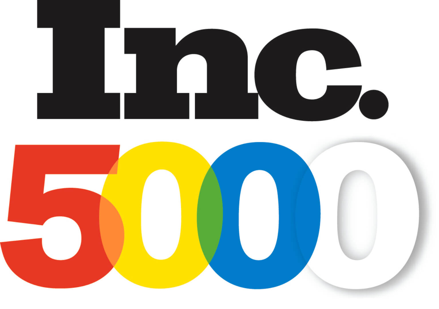 RealWealth Ranked on Inc 5000 Fastest growing companies list