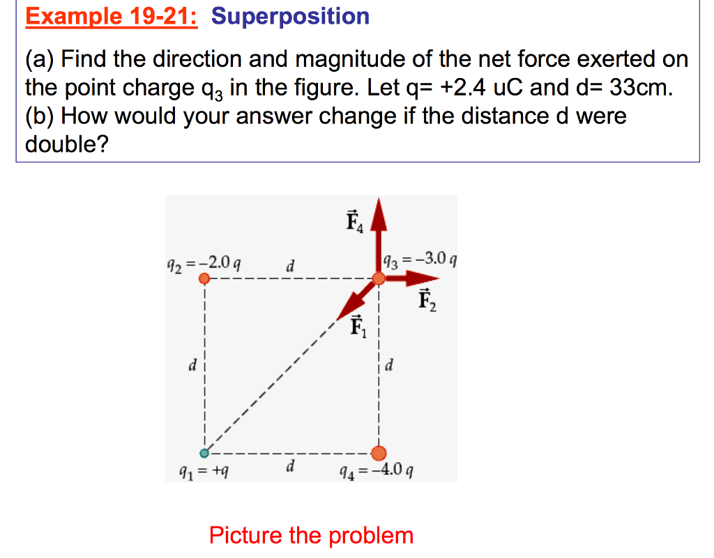 How To Find Magnitude Of Net Force