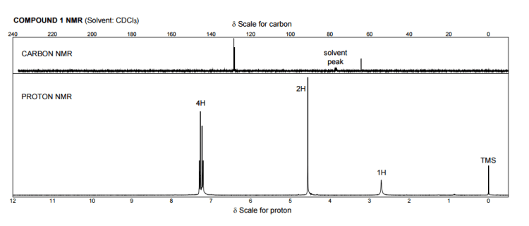 Solved: Using The Attached NMR Spectrum For Compound 1, Dr ...