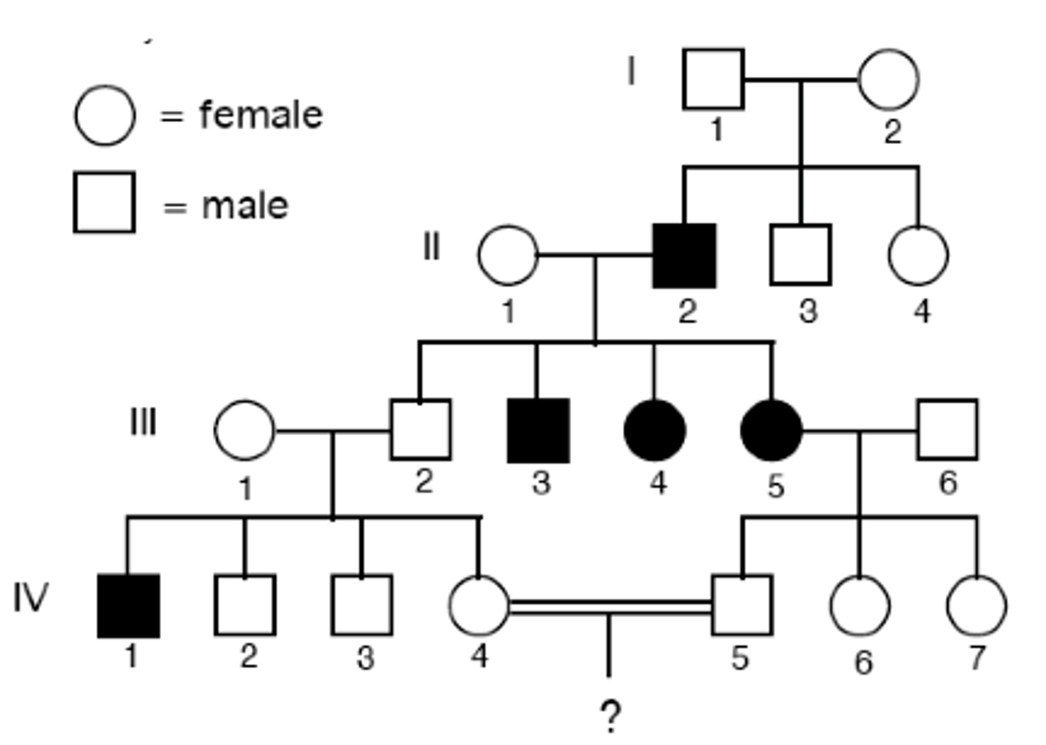 Solved For Each Pedigree Below Determine The Most Likely