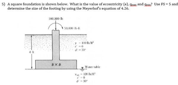 Solved: A Square Foundation Is Shown Below. What Is The Va ...