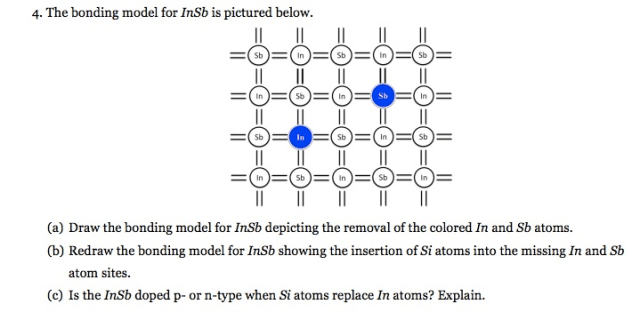 Is The Insb Doped P Or N Type When Si Atoms Repla