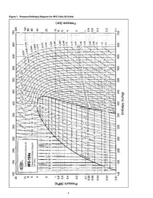 [DIAGRAM] R410a Pressure Enthalpy Diagram FULL Version HD