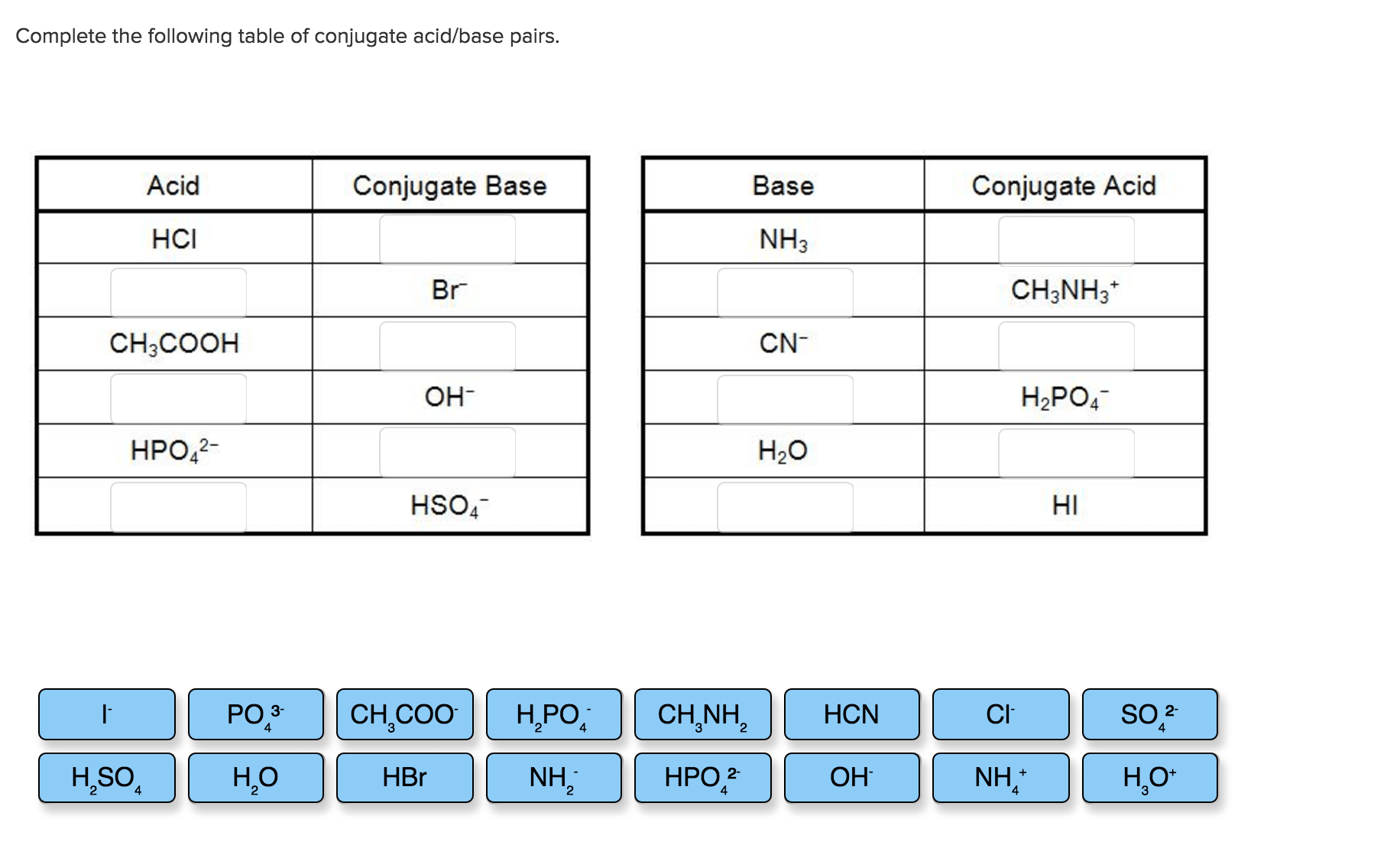 Solved Complete The Following Table Of Conjugate Acid Bas