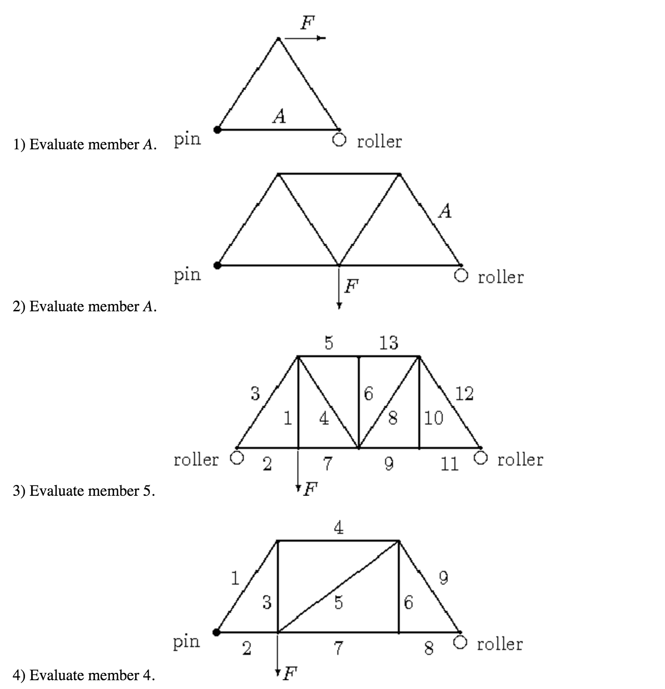 For Each Of The Six Truss Diagrams Indicate Wheth