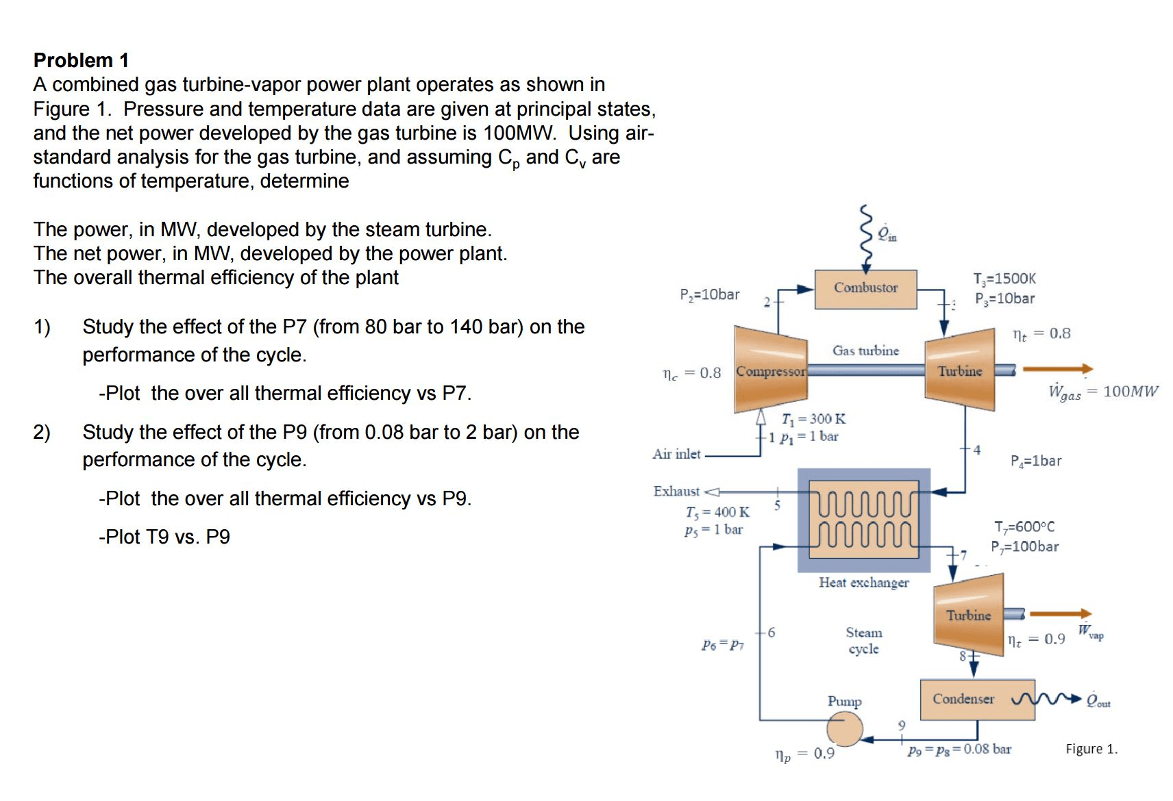 Solved A Combined Gas Turbine Vapor Power Plant Operates