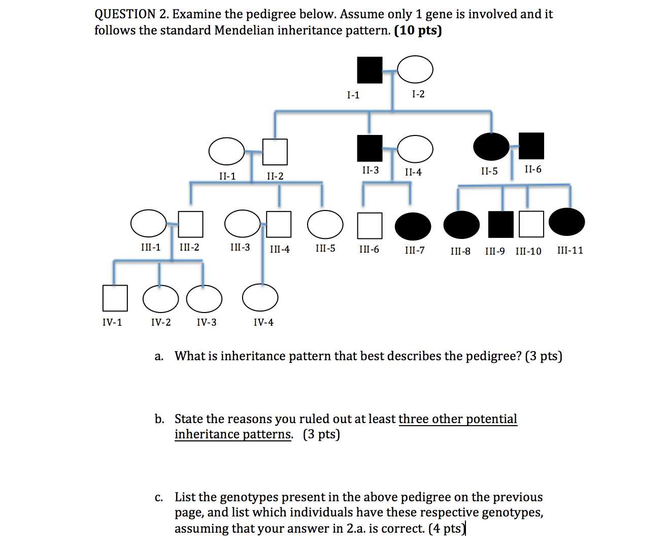 Solved A What Inheritance Pattern That Best Describes Th