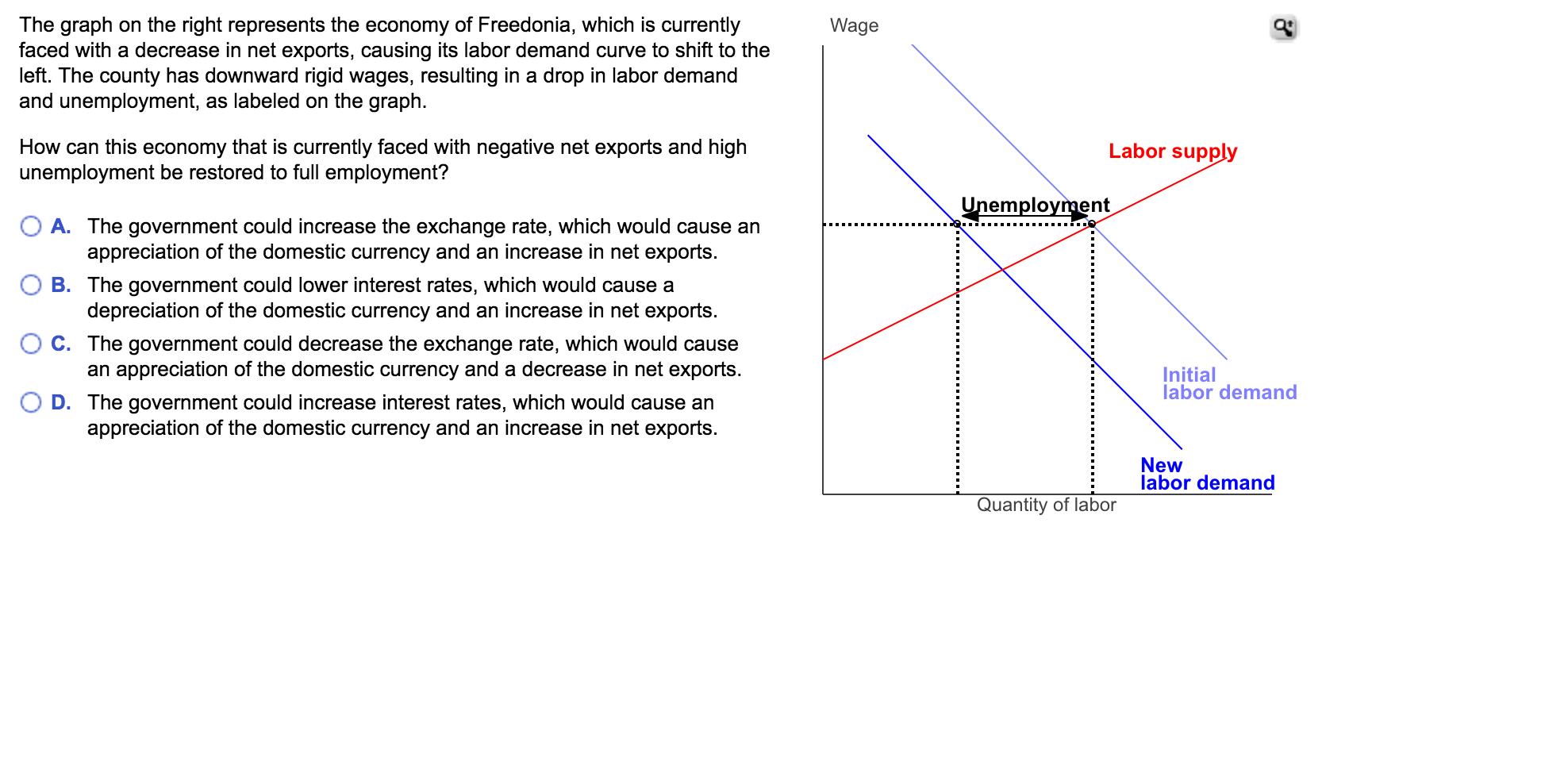 Solved The Graph On The Right Represents The Economy Of F