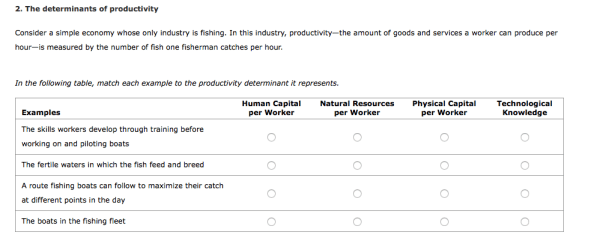 Solved: 2. The Determinants Of Productivity Consider A Sim ...