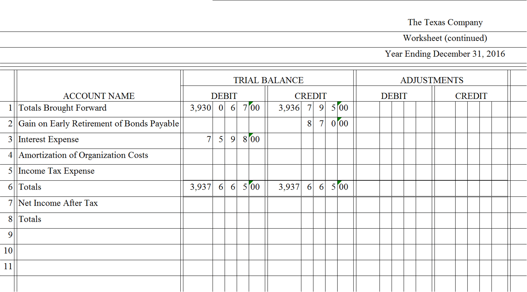1 Prepare A Worksheet For The Year Ended December