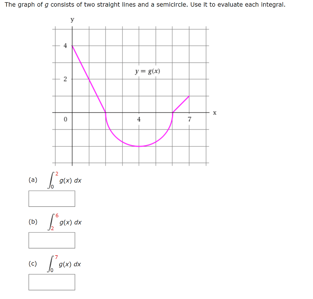 Solved The Graph Of G Consists Of Two Straight Lines And