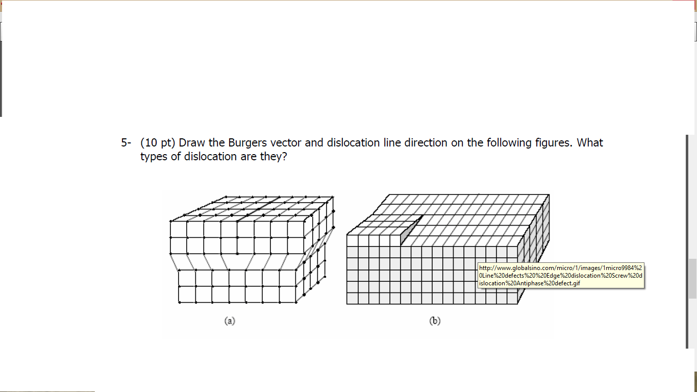 Solved Draw The Burgers Vector And Dislocation Line Direc