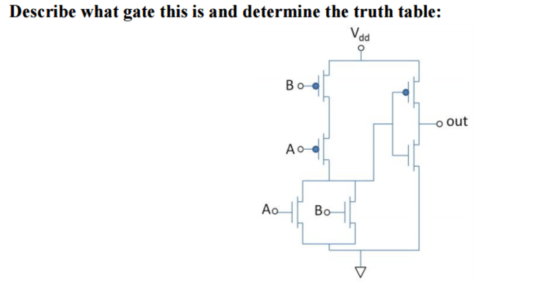 media%2F563%2F563bd72b a924 44c3 9f27 e96a81baddff%2FphpyqZw3R - Describe what gate this is and determine the truth table: dd o out