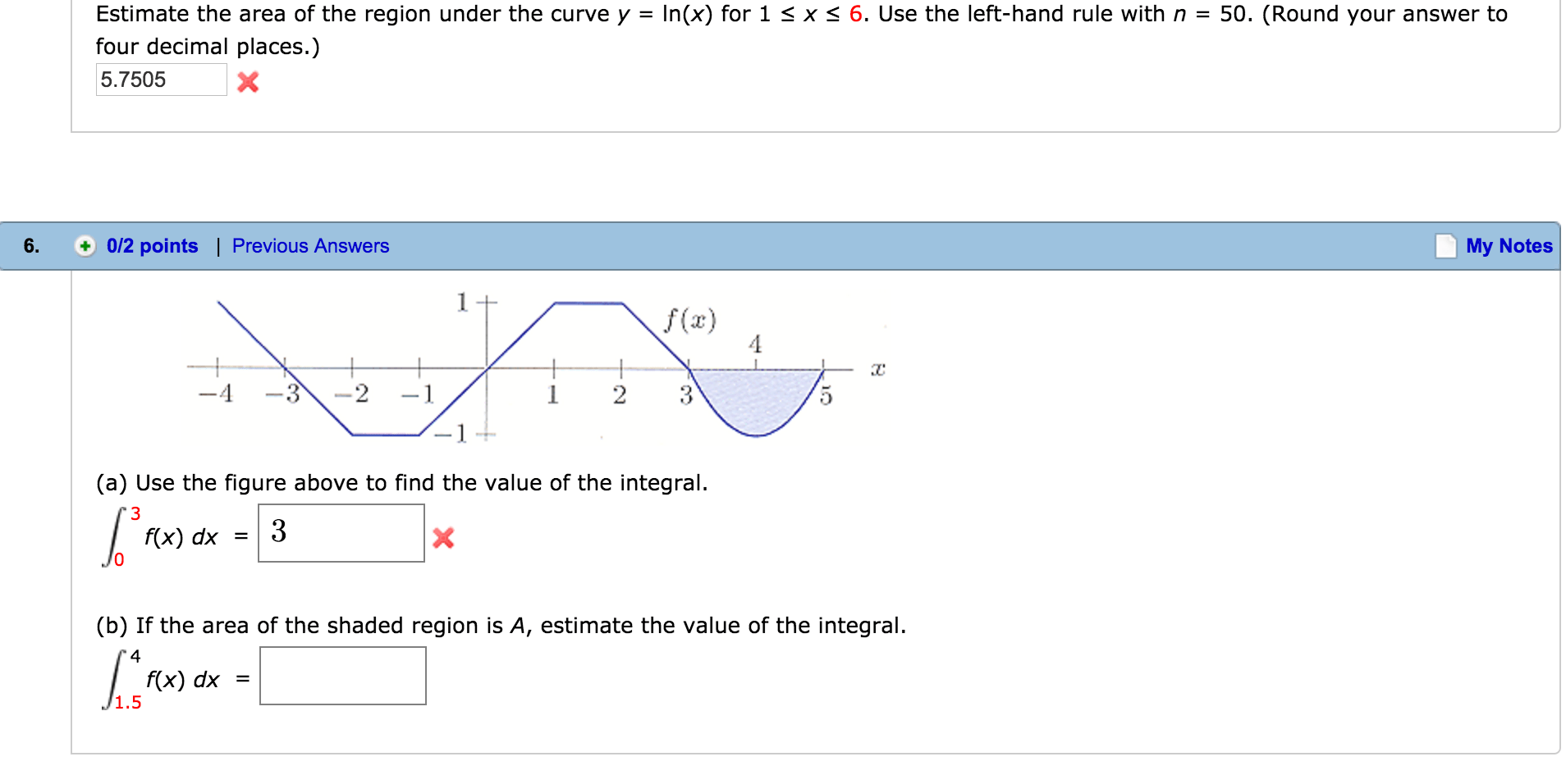 Solved Estimate The Area Of The Region Under The Curve Y
