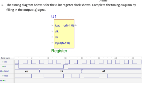 The Timing Diagram Below Is For The 8bit Register