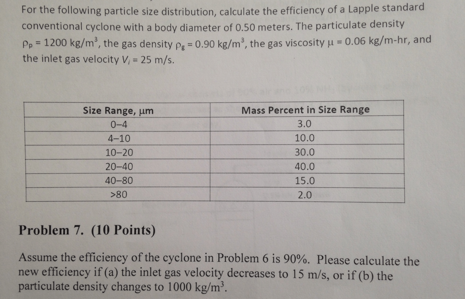 For The Following Particle Size Distribution Calc