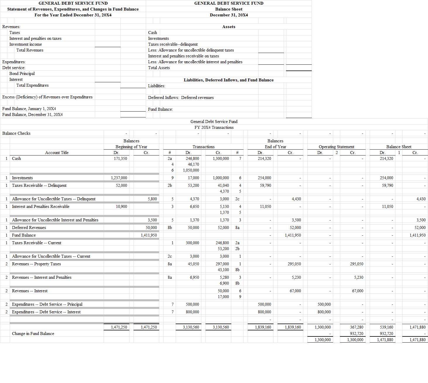 Solved You Are Given The Completed Transaction Worksheet