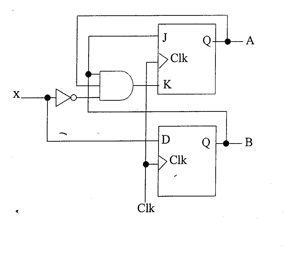 Solved Given The Synchronous Sequential Circuit Write The
