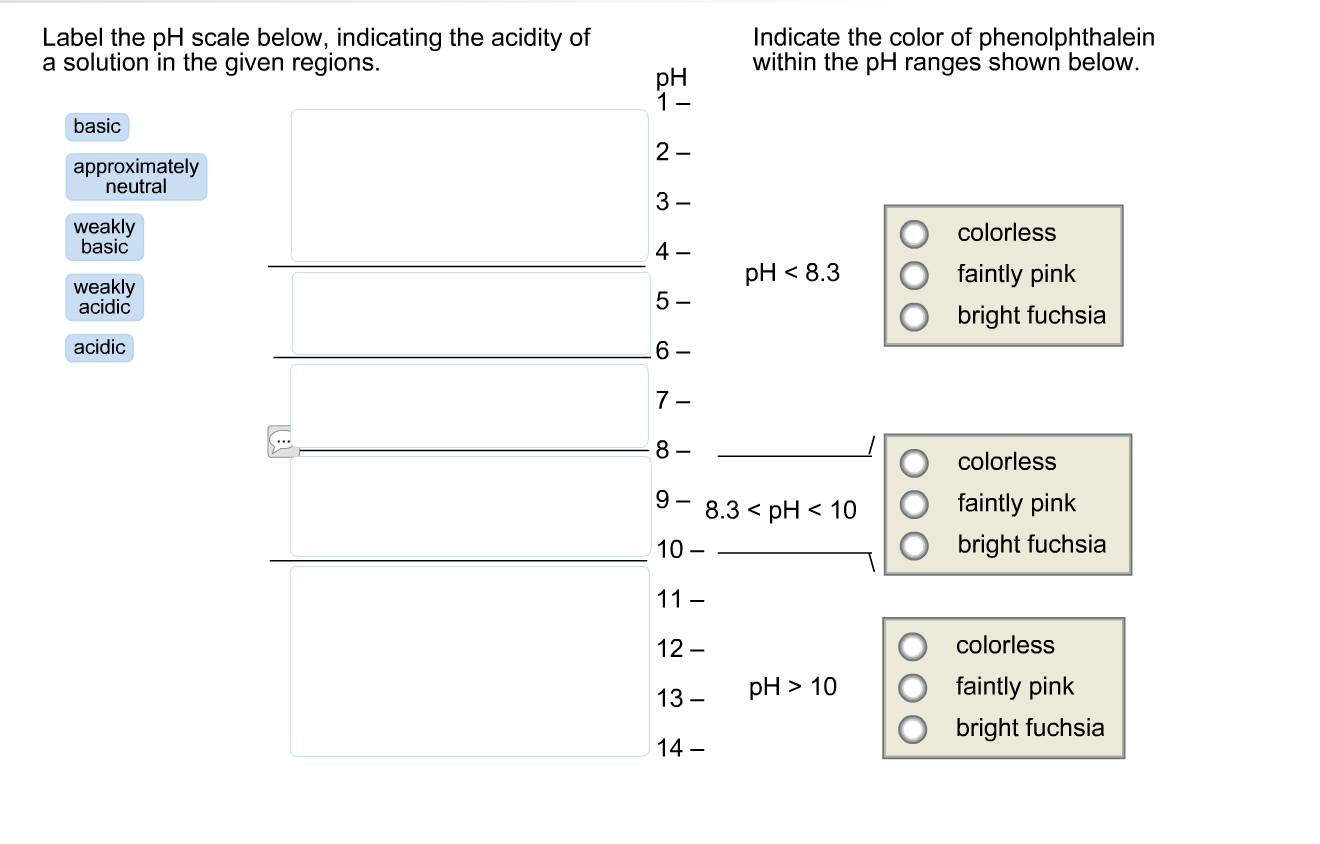 Solved Label The Ph Scale Below Indicating The Acidity O