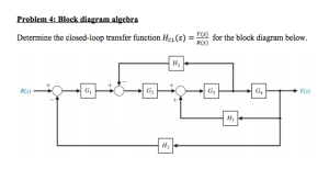 Solved: Problem 4: Block Diagram Algebra Determine The Clo