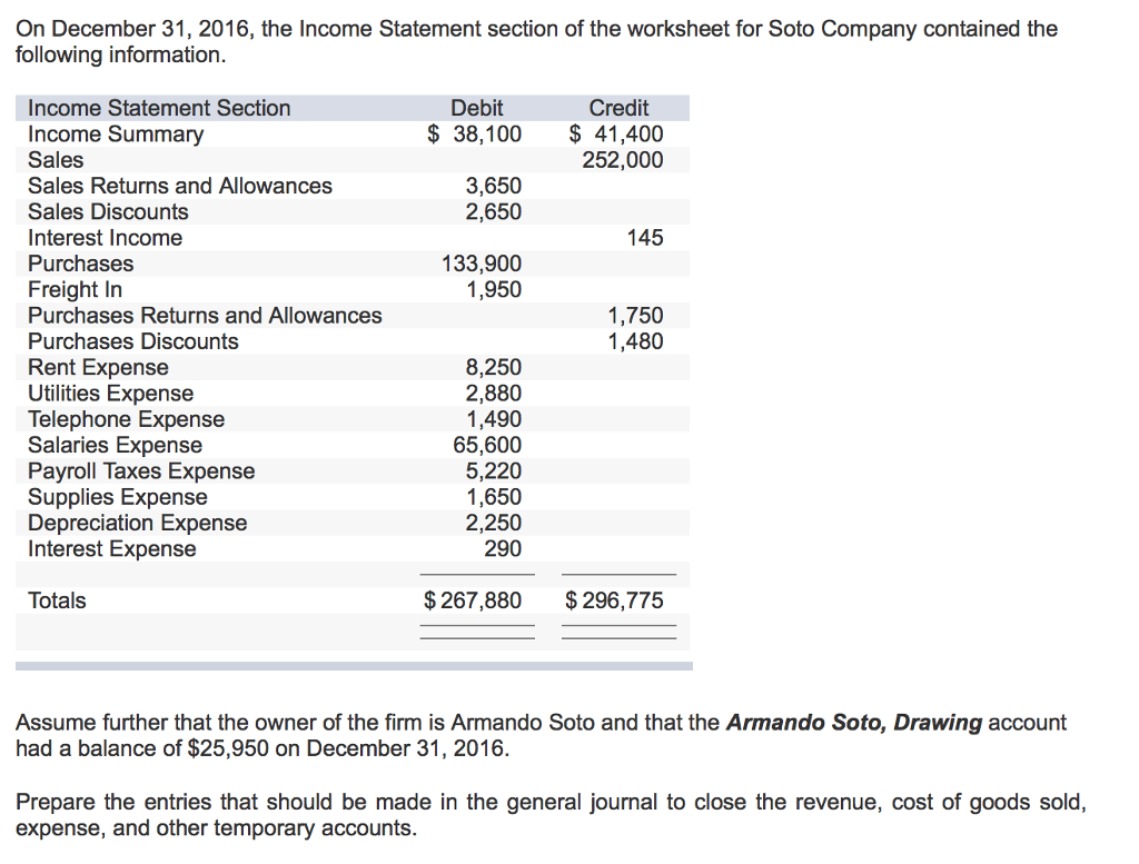 Solved On December 31 The Income Statement Section