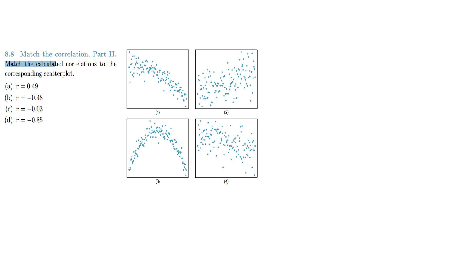 Solved Match The Calculated Correlations To The Correspon