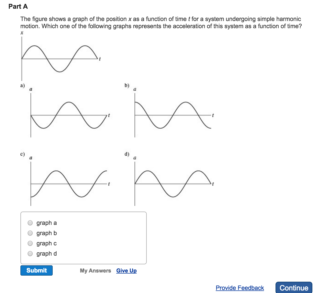 Solved The Figure Shows A Graph Of The Position X As A Fu