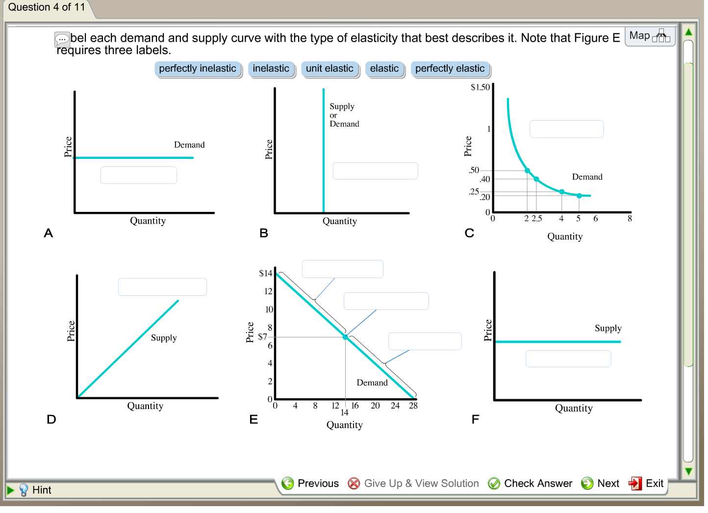 Solved Bel Each Demand And Supply Curve With The Type Of