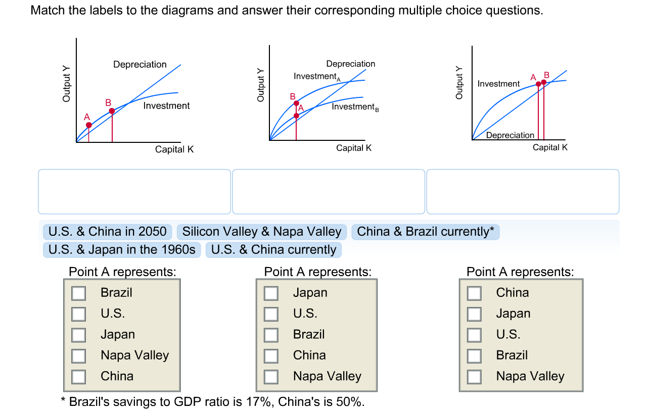 Match The Labels To The Diagrams And Answer Their