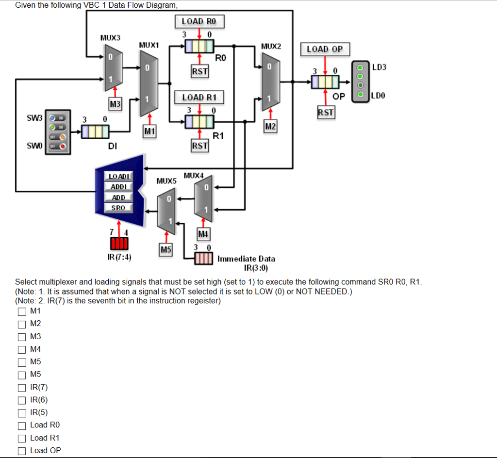 Solved Given The Following Vbc 11 Data Flow Diagram Sele