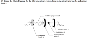 Solved: 3) Create The Block Diagram For The Following Clut