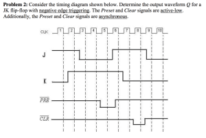 Solved: 2 Consider The Timing Diagram Shown Below Determ | Chegg