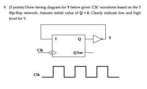 Solved: Draw Timing Diagram For Y Below Given 'Clk' Wavefo | Chegg