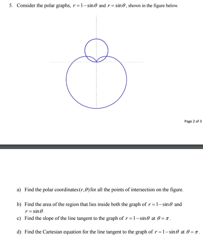 Solved Consider The Polar Graphs R 1