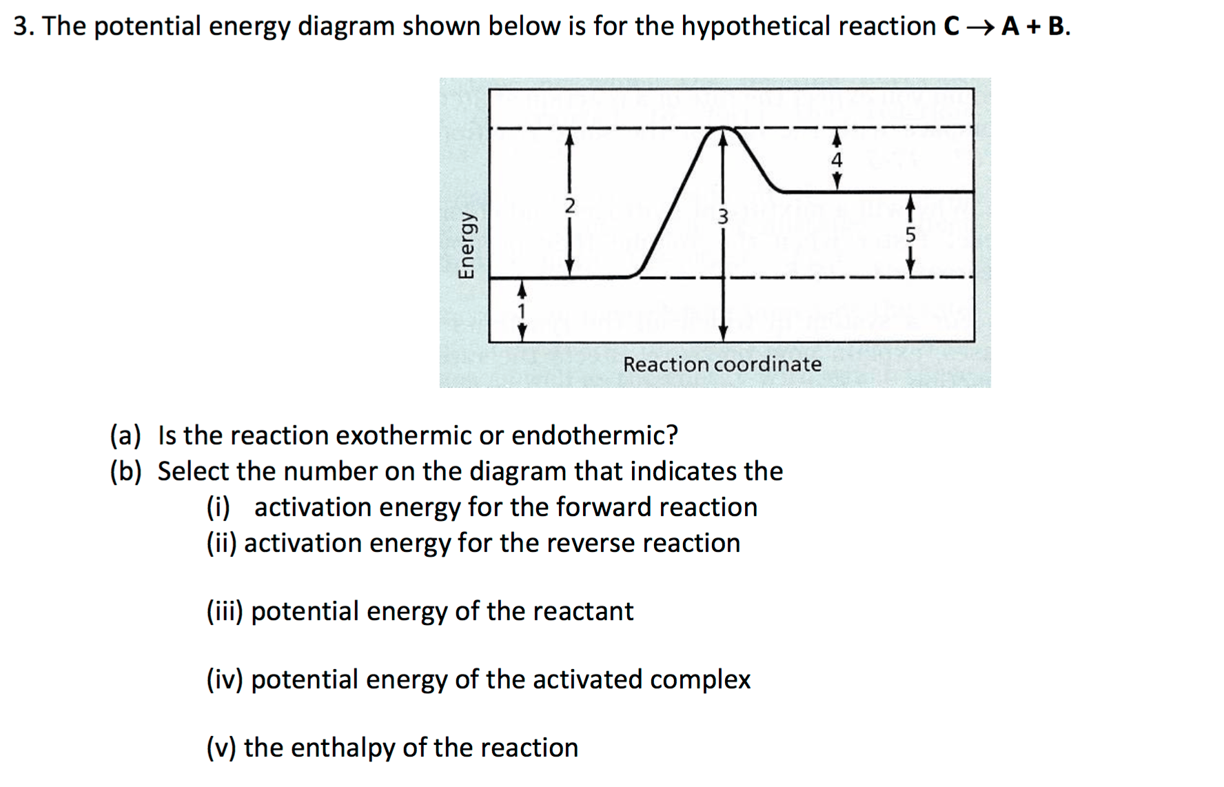 Solved The Potential Energy Diagram Shown Below Is For Th