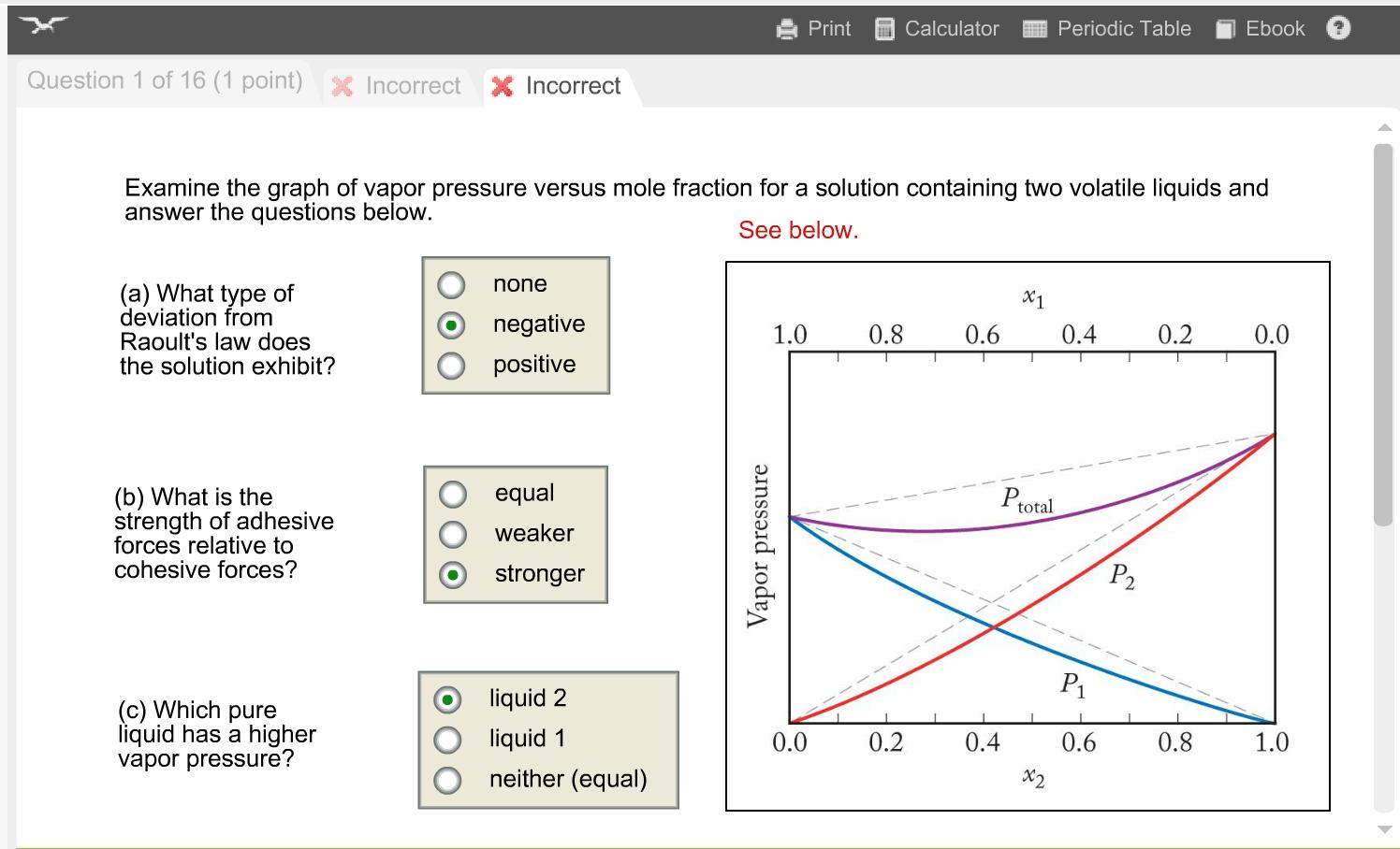 Solved Examine The Graph Of Vapor Pressure Versus Mole Fr