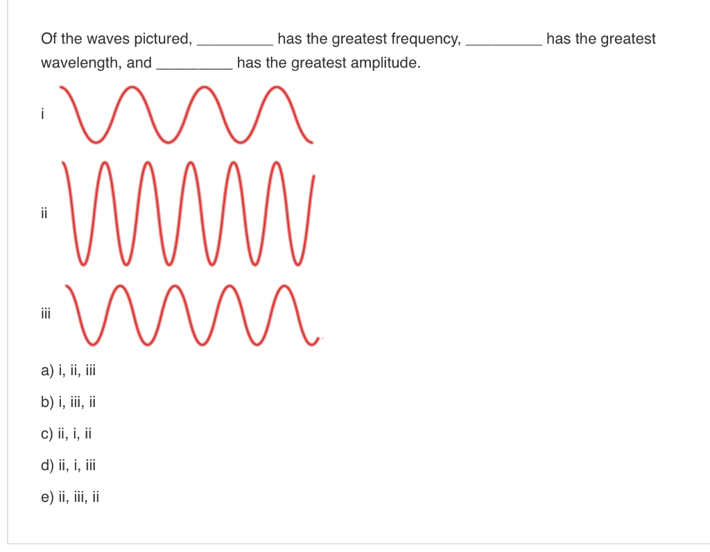 Solved Of The Waves Pictured Has The Greatest Frequency