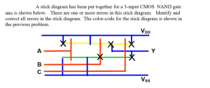 Solved: Problem 6 The Stick Diagram Of A Circuit Is Shown