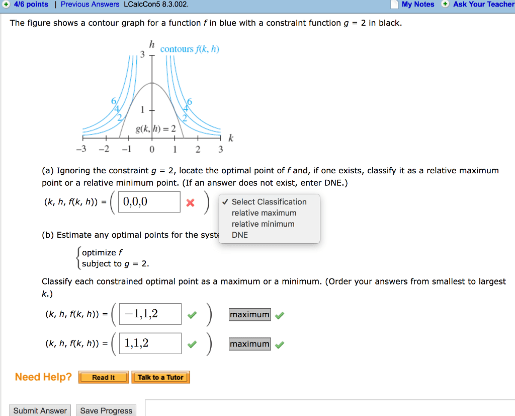 Solved The Figure Shows A Contour Graph For A Function F